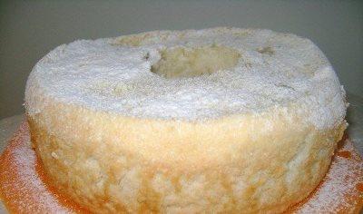 ТОП-6 Рецептов основ для торта